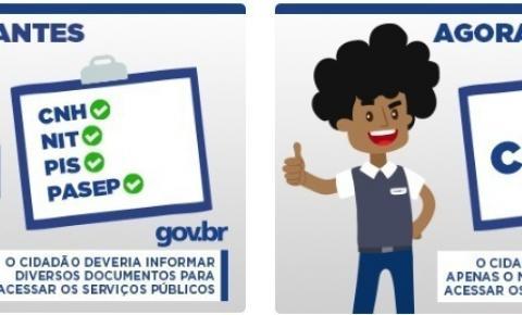 Saiba mais sobre a utilização do CPF pelos órgãos públicos para identificar o cidadão